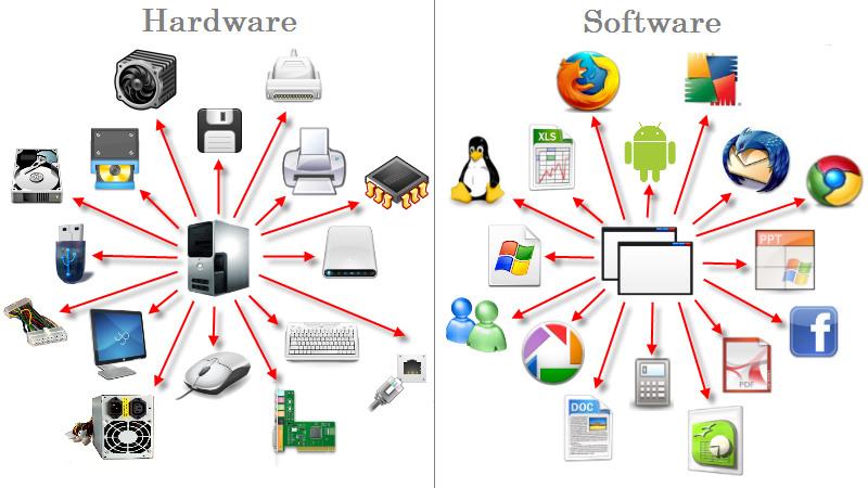 A su vez en la parte f sica o hardware distinguimos los for Elementos de hardware